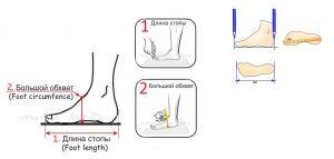 Foot measurments
