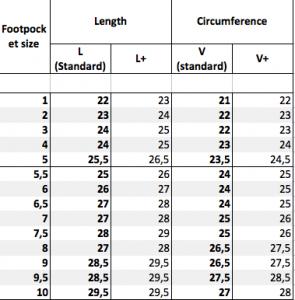 Monofin footpocket size engl